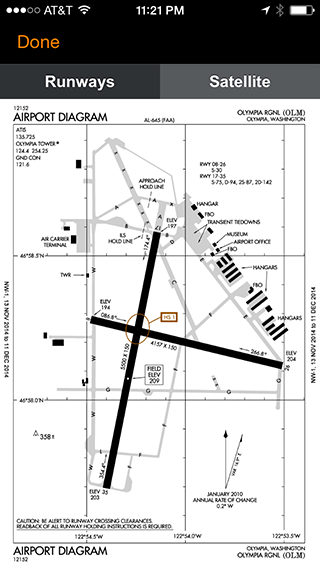 Faa Airport Diagram Fuel Prices