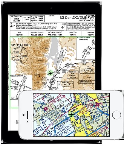 Seattle Avionics | SmartPlates & Charts